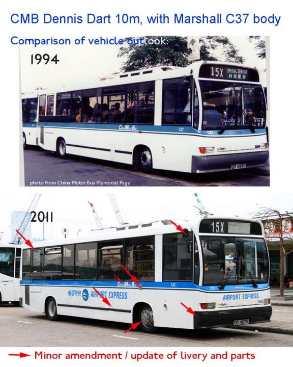 Comparison_1994-2011_800