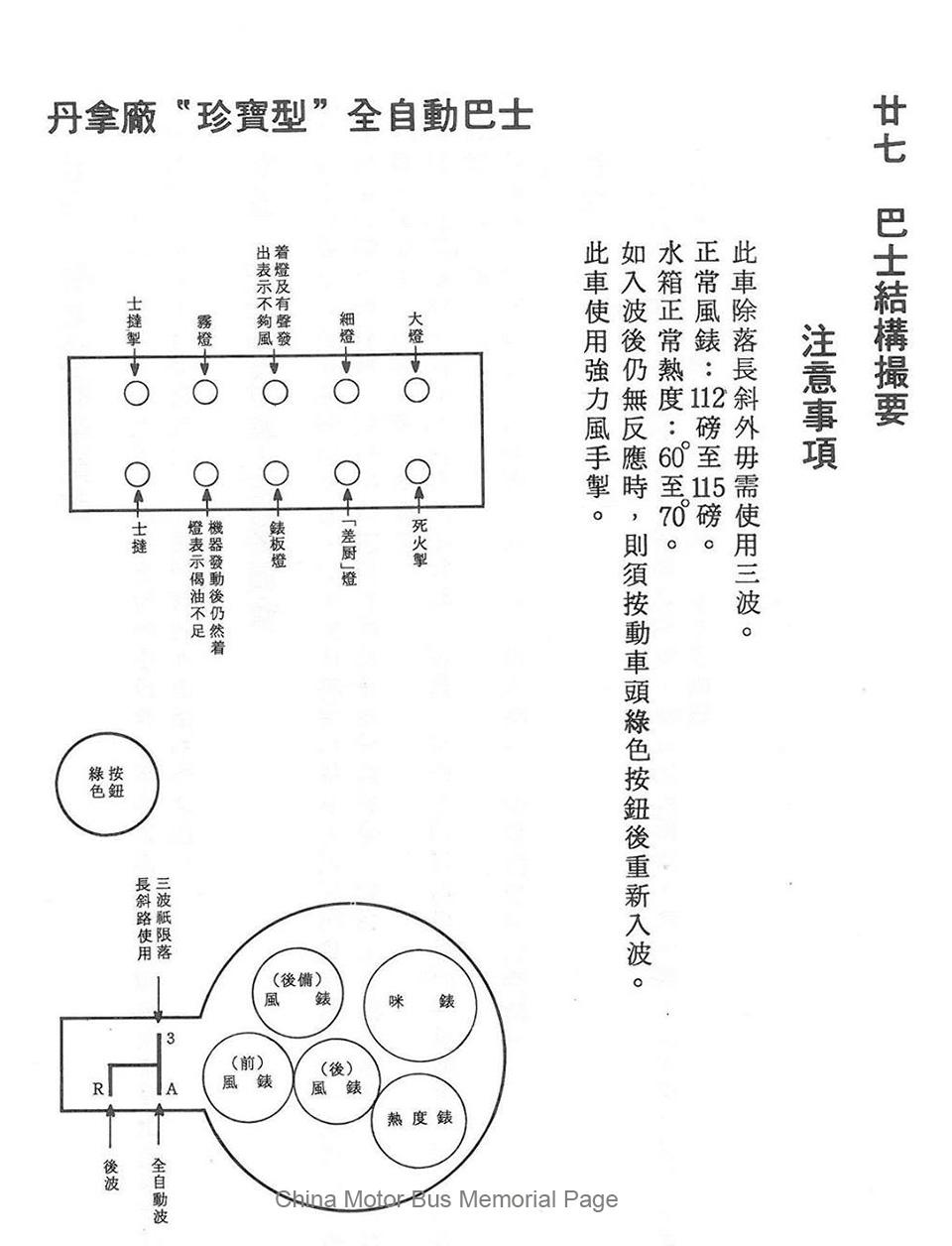 1980_drivertrainingmanual_1A