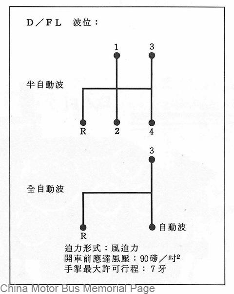 1980_drivertrainingmanual_8